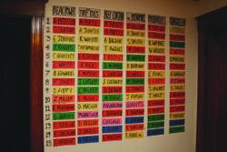 Draftboard1
