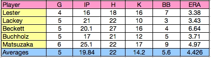 Pitch_stats